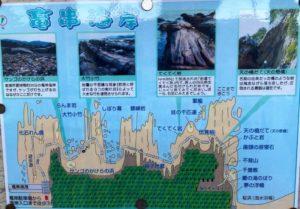 竜串海岸 説明