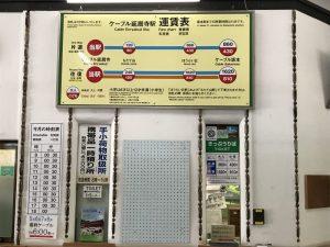 ケーブル延暦寺駅・駅舎内部