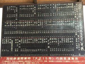 加悦鉄道・旅客運賃一覧表