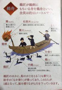 長良川 鵜舟